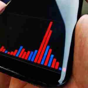 data-driven-experience-Bar-Chart